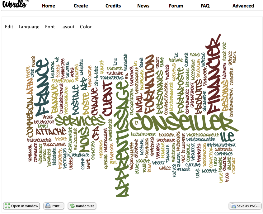 wordle outil analyse annonce emploi