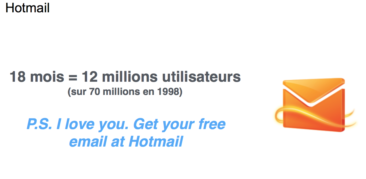 ExempleHotmail